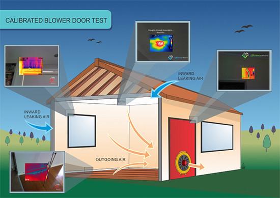 Blower Door Diagram